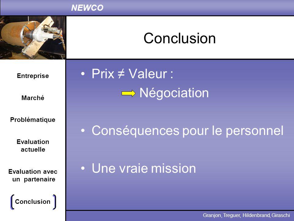 Entreprise Problématique Evaluation actuelle Conclusion Granjon, Treguer, Hildenbrand, Giraschi NEWCO Marché Evaluation avec un partenaire Conclusion
