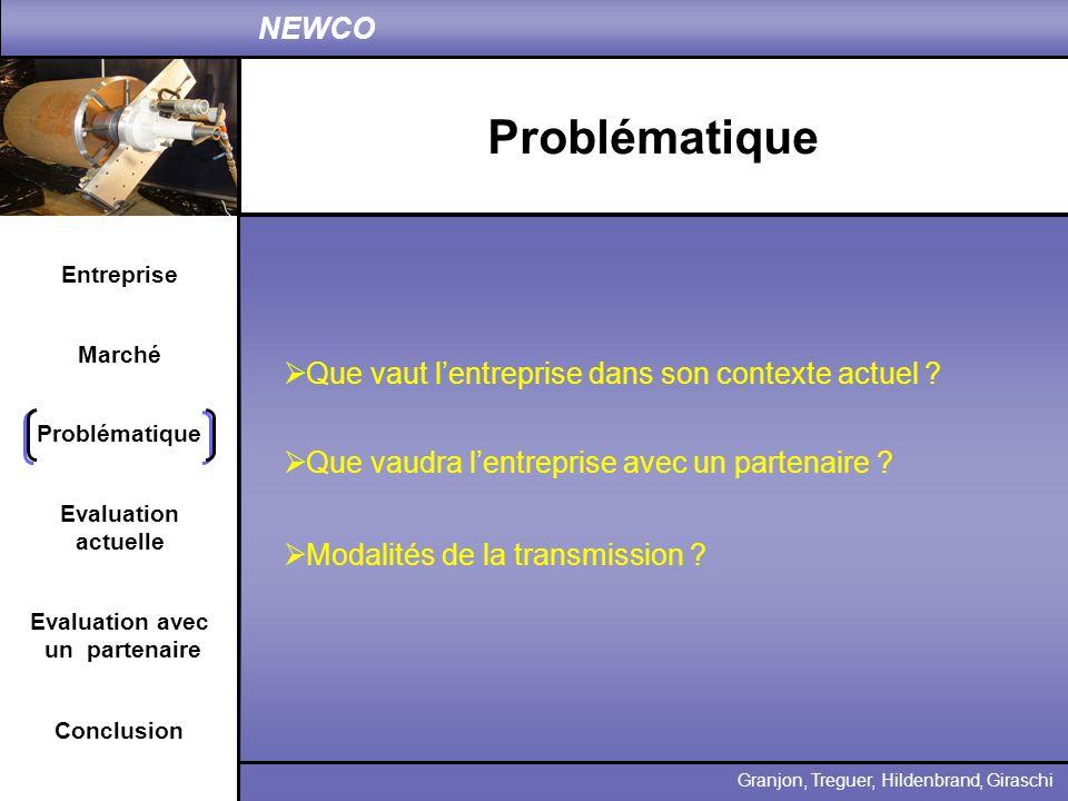 Entreprise Problématique Evaluation actuelle Conclusion Granjon, Treguer, Hildenbrand, Giraschi NEWCO Marché Evaluation avec un partenaire Evaluation dans le contexte actuel