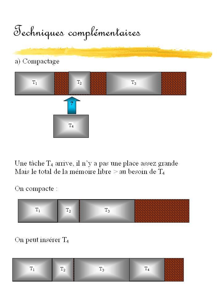 Techniques complémentaires