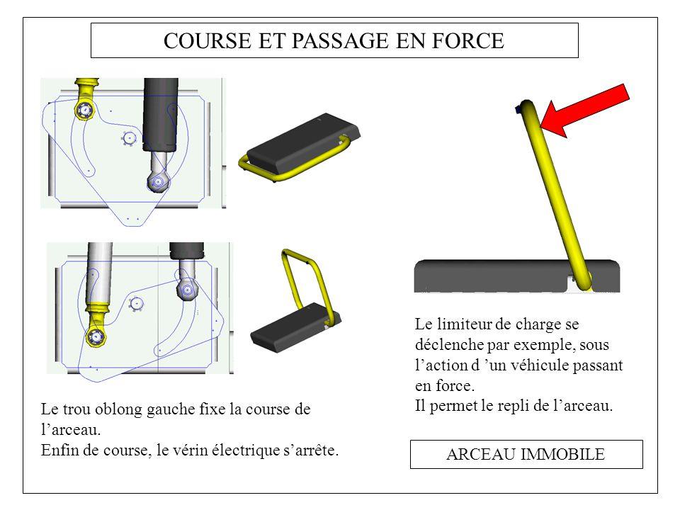 COURSE ET PASSAGE EN FORCE Le limiteur de charge se déclenche par exemple, sous laction d un véhicule passant en force. Il permet le repli de larceau.