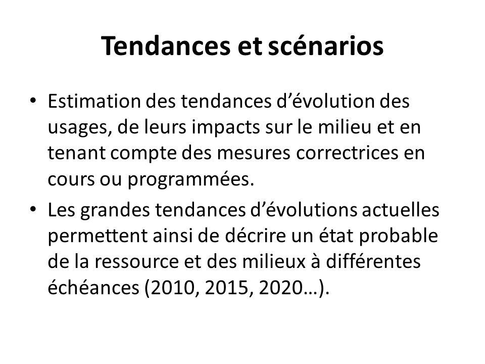 Tendances et scénarios Estimation des tendances dévolution des usages, de leurs impacts sur le milieu et en tenant compte des mesures correctrices en