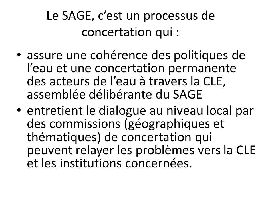 Le SAGE, cest un processus de concertation qui : assure une cohérence des politiques de leau et une concertation permanente des acteurs de leau à trav