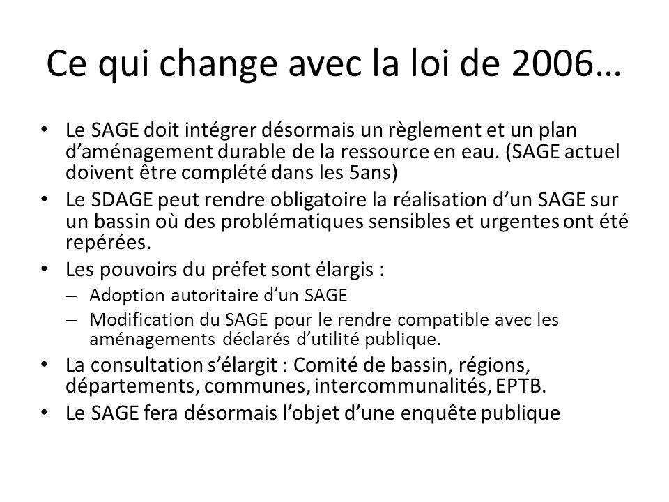 Ce qui change avec la loi de 2006… Le SAGE doit intégrer désormais un règlement et un plan daménagement durable de la ressource en eau. (SAGE actuel d