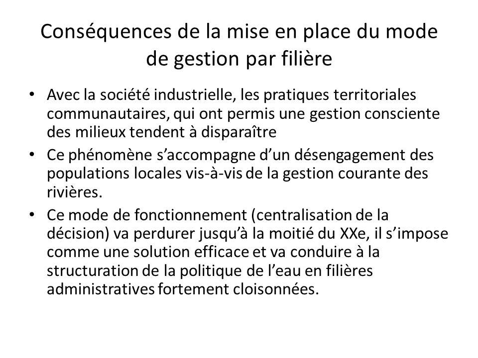 Conséquences de la mise en place du mode de gestion par filière Avec la société industrielle, les pratiques territoriales communautaires, qui ont perm
