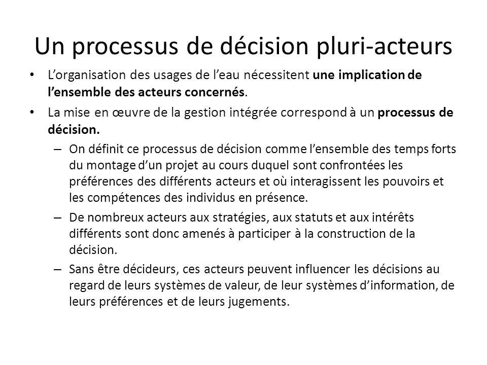 Un processus de décision pluri-acteurs Lorganisation des usages de leau nécessitent une implication de lensemble des acteurs concernés. La mise en œuv