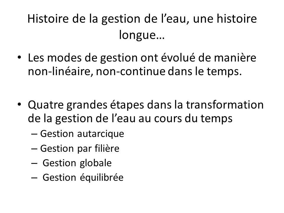 Histoire de la gestion de leau, une histoire longue… Les modes de gestion ont évolué de manière non-linéaire, non-continue dans le temps. Quatre grand