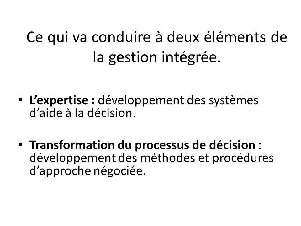 Ce qui va conduire à deux éléments de la gestion intégrée. Lexpertise : développement des systèmes daide à la décision. Transformation du processus de