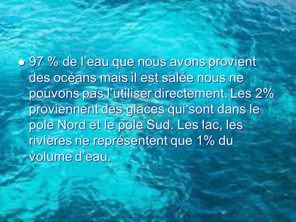 97 % de leau que nous avons provient des océans mais il est salée nous ne pouvons pas lutiliser directement. Les 2% proviennent des glaces qui sont da