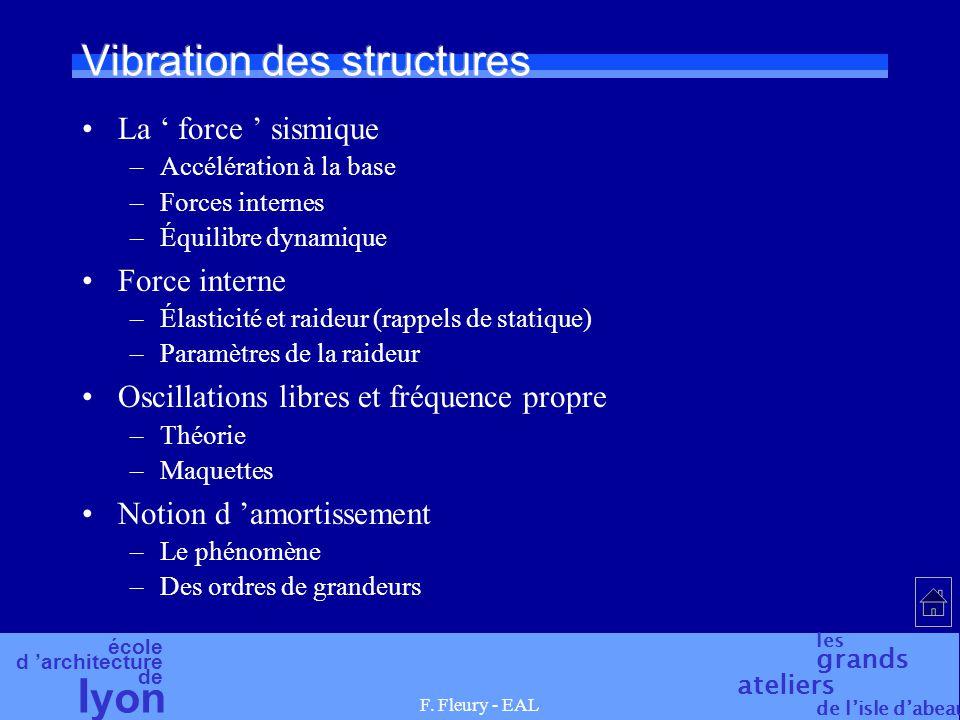 école d architecture de l yon les grands ateliers de lisle dabeau F. Fleury - EAL Vibration des structures La force sismique –Accélération à la base –