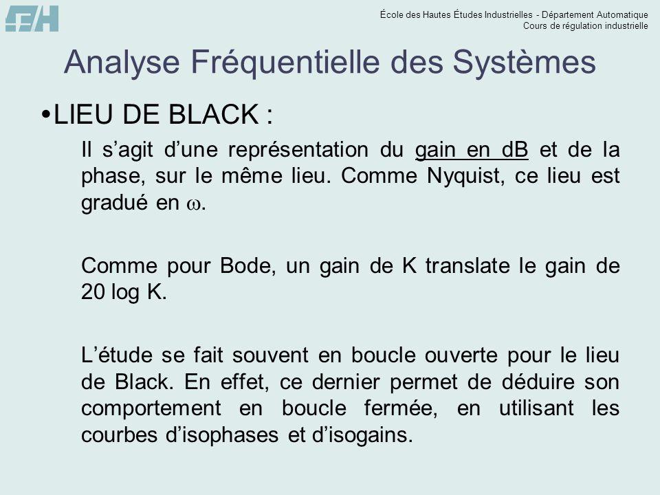 École des Hautes Études Industrielles - Département Automatique Cours de régulation industrielle Analyse Fréquentielle des Systèmes LIEU DE BLACK : Il