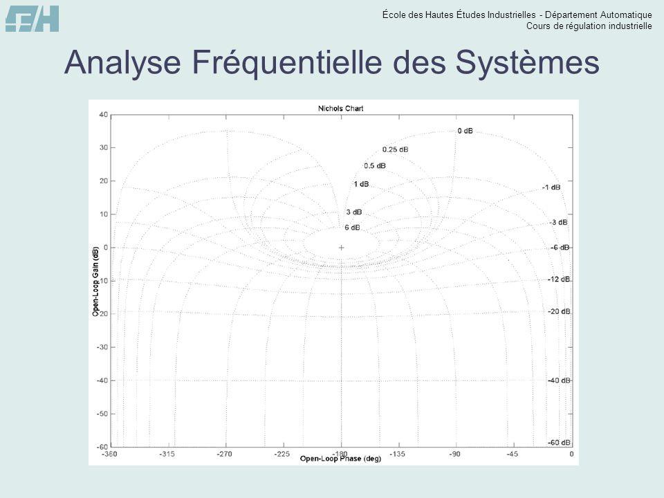 École des Hautes Études Industrielles - Département Automatique Cours de régulation industrielle Analyse Fréquentielle des Systèmes