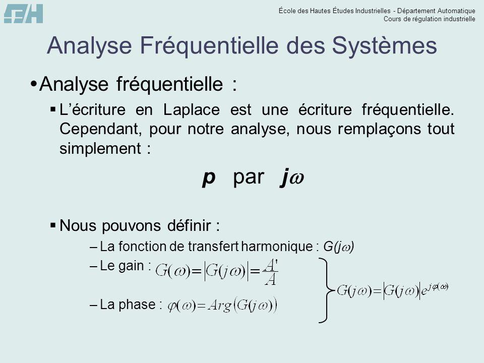 École des Hautes Études Industrielles - Département Automatique Cours de régulation industrielle Analyse Fréquentielle des Systèmes Analyse fréquentie