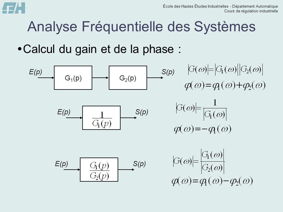 École des Hautes Études Industrielles - Département Automatique Cours de régulation industrielle Analyse Fréquentielle des Systèmes Calcul du gain et