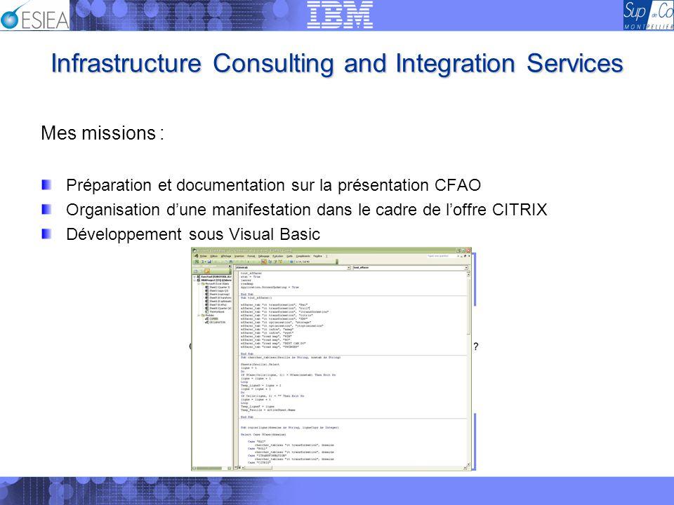 Infrastructure Consulting and Integration Services Mes missions : Préparation et documentation sur la présentation CFAO Organisation dune manifestatio