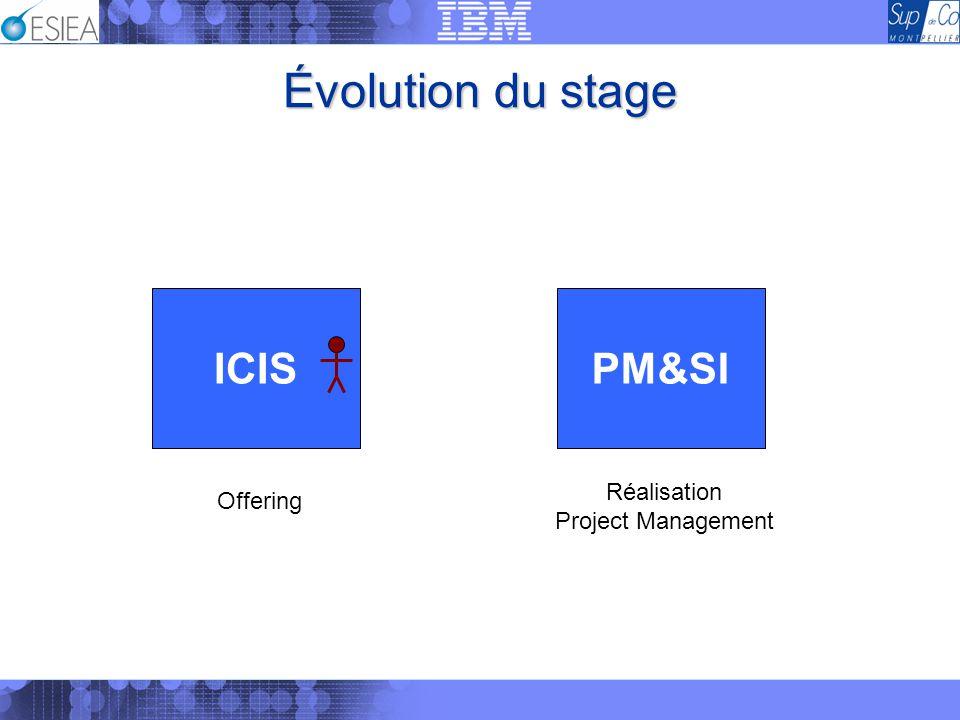 Évolution du stage ICISPM&SI Offering Réalisation Project Management