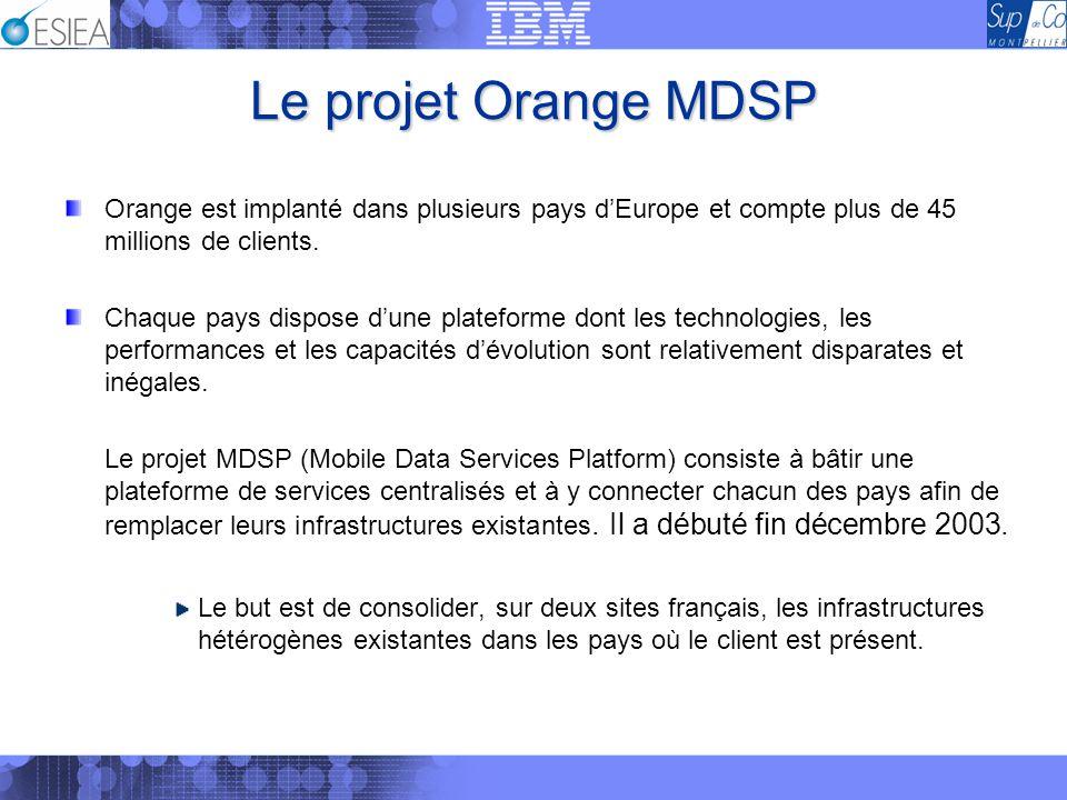Le projet Orange MDSP Orange est implanté dans plusieurs pays dEurope et compte plus de 45 millions de clients. Chaque pays dispose dune plateforme do