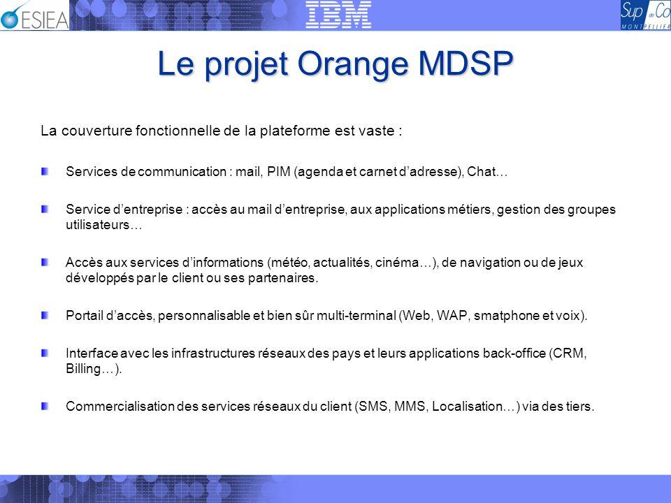 Le projet Orange MDSP La couverture fonctionnelle de la plateforme est vaste : Services de communication : mail, PIM (agenda et carnet dadresse), Chat