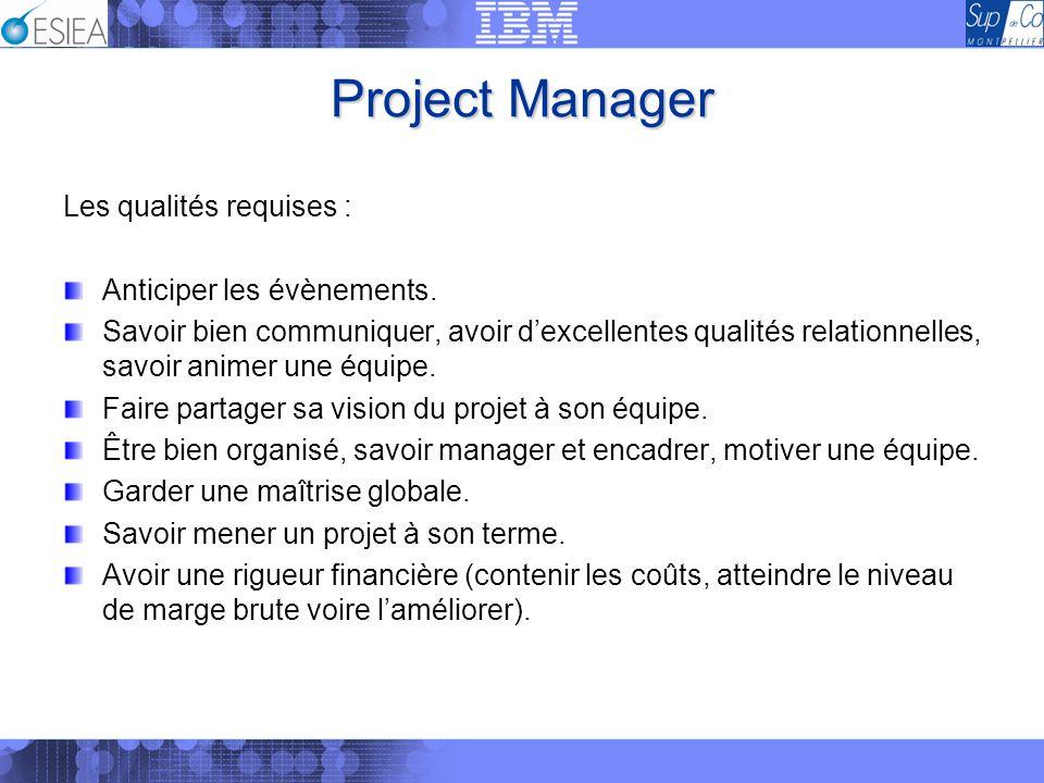 Project Manager Les qualités requises : Anticiper les évènements. Savoir bien communiquer, avoir dexcellentes qualités relationnelles, savoir animer u