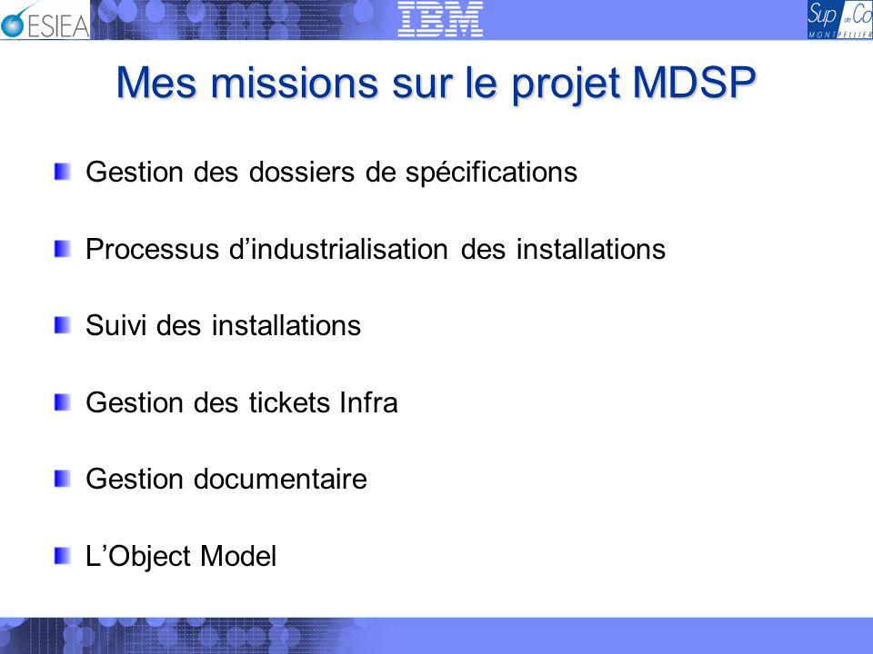 Mes missions sur le projet MDSP Gestion des dossiers de spécifications Processus dindustrialisation des installations Suivi des installations Gestion