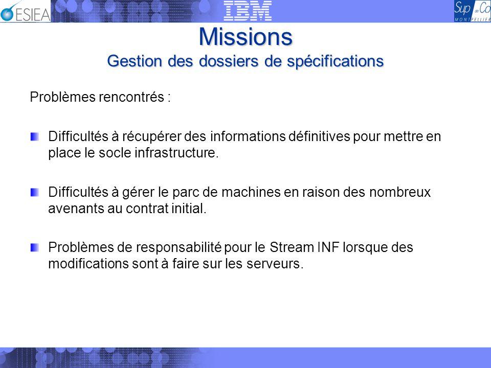 Missions Gestion des dossiers de spécifications Problèmes rencontrés : Difficultés à récupérer des informations définitives pour mettre en place le so