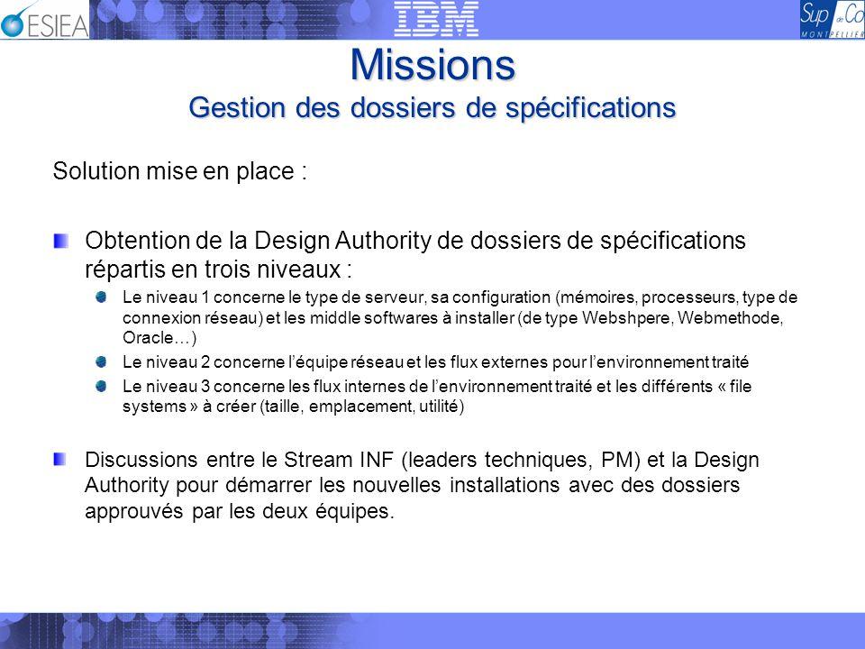 Missions Gestion des dossiers de spécifications Solution mise en place : Obtention de la Design Authority de dossiers de spécifications répartis en tr