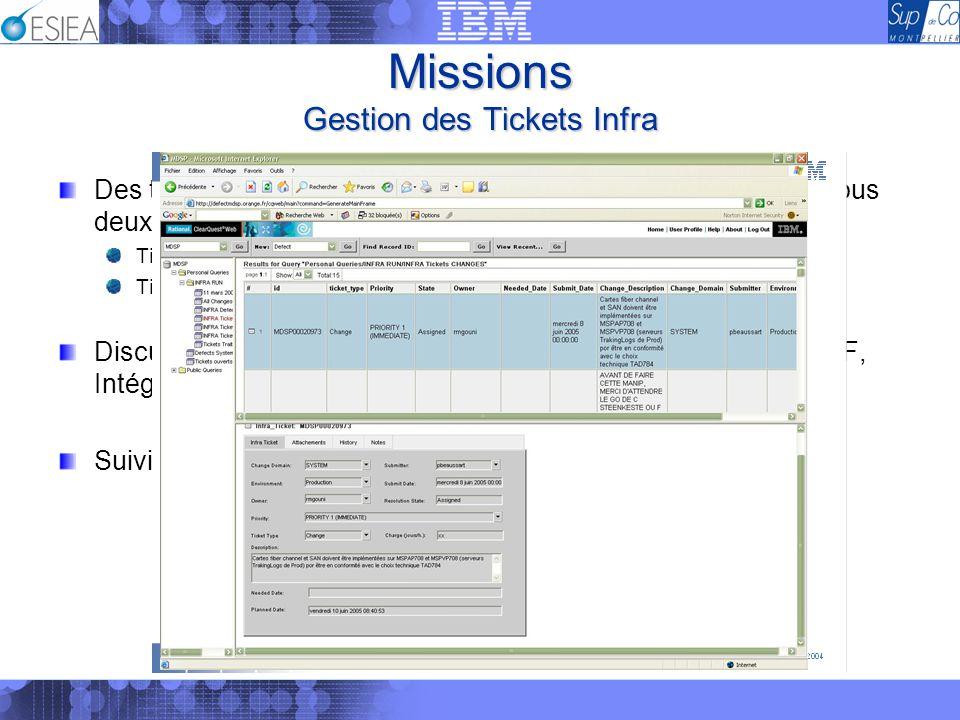 Missions Gestion des Tickets Infra Des tickets sont créés à travers loutil Clearquest, et déclarés sous deux formes distinctes : Ticket Change Ticket