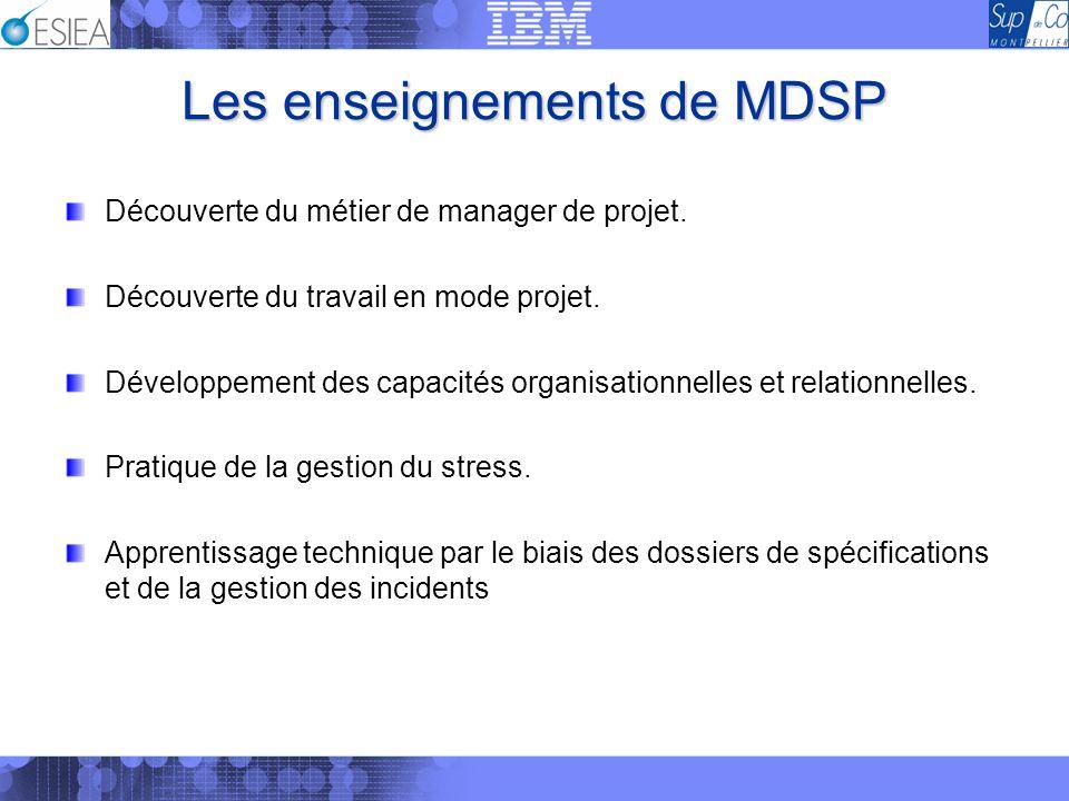 Les enseignements de MDSP Découverte du métier de manager de projet. Découverte du travail en mode projet. Développement des capacités organisationnel