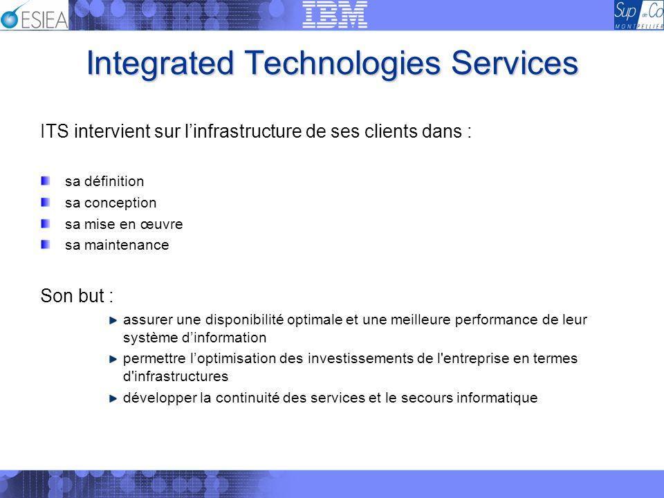 Integrated Technologies Services ITS intervient sur linfrastructure de ses clients dans : sa définition sa conception sa mise en œuvre sa maintenance