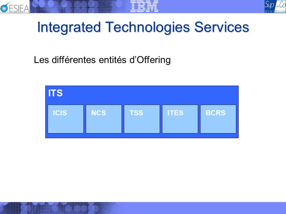 Integrated Technologies Services ITS ITESTSSNCSBCRS Les différentes entités dOffering ICIS