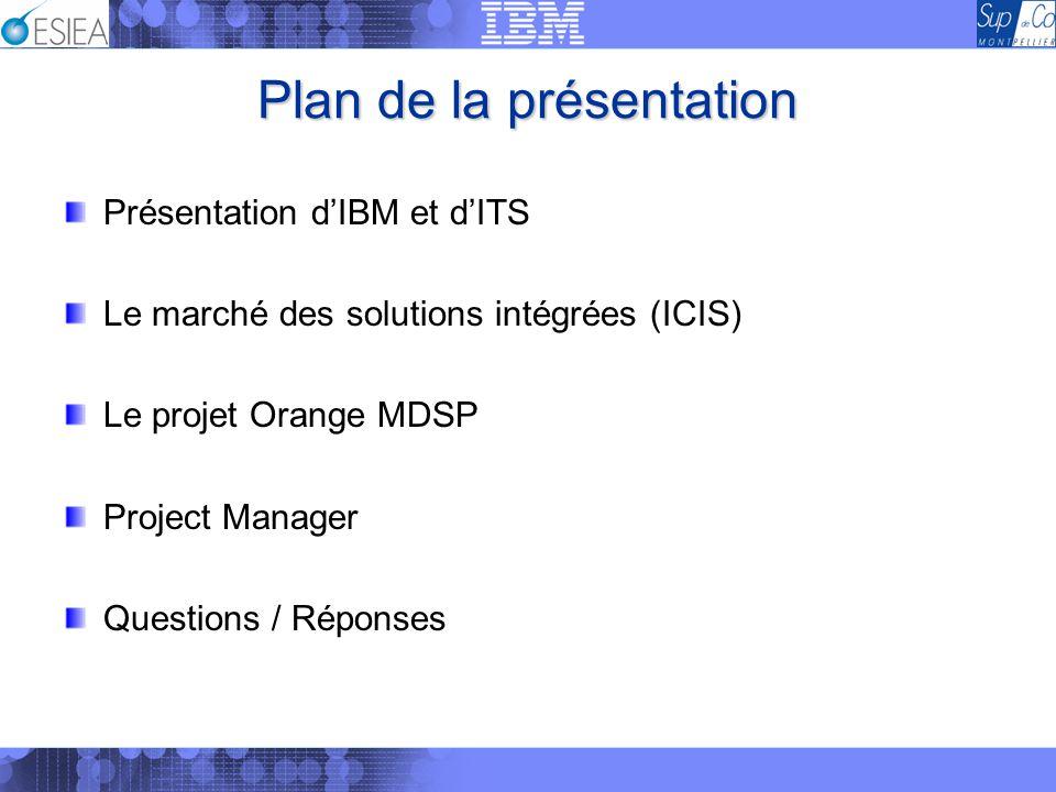 Plan de la présentation Présentation dIBM et dITS Le marché des solutions intégrées (ICIS) Le projet Orange MDSP Project Manager Questions / Réponses