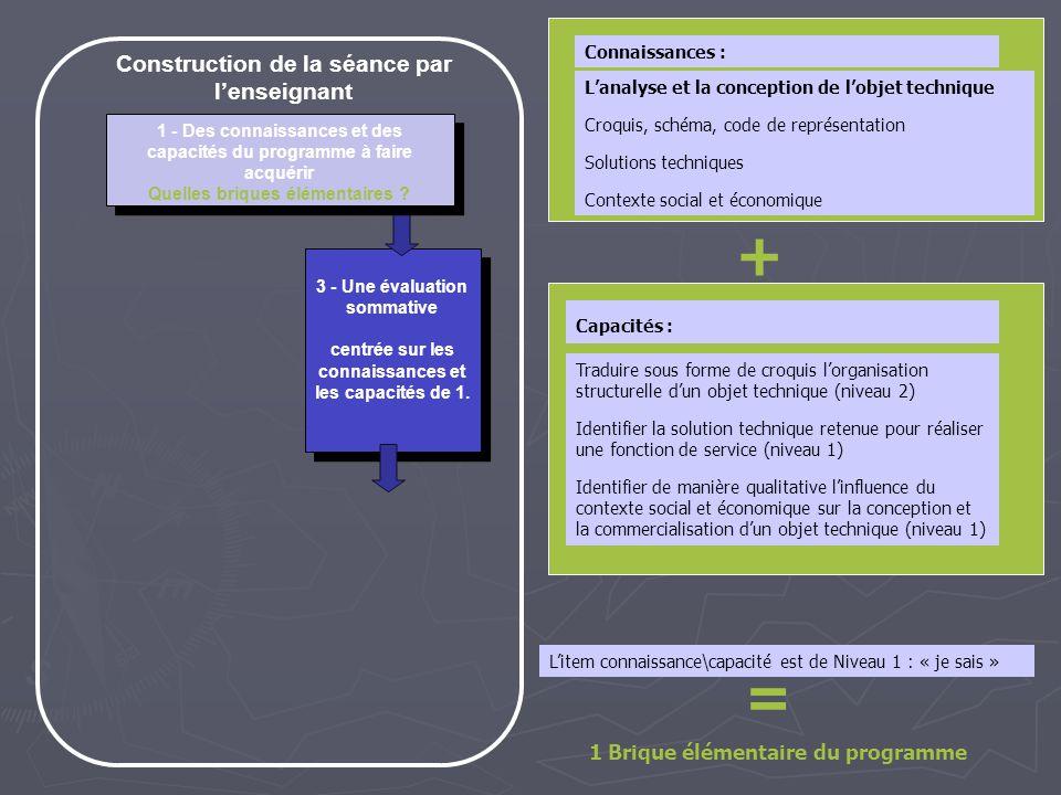 3 - Une évaluation sommative centrée sur les connaissances et les capacités de 1. 3 - Une évaluation sommative centrée sur les connaissances et les ca