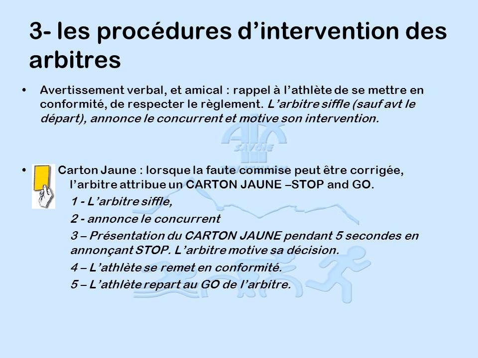 3- les procédures dintervention des arbitres Avertissement verbal, et amical : rappel à lathlète de se mettre en conformité, de respecter le règlement.