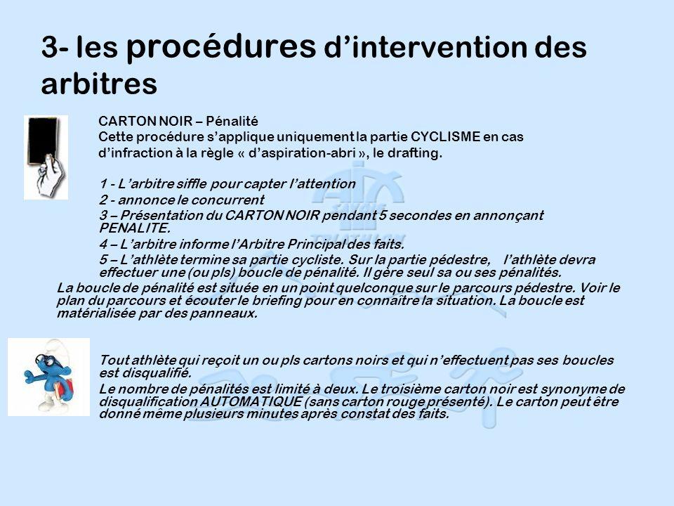 3- les procédures dintervention des arbitres CARTON NOIR – Pénalité Cette procédure sapplique uniquement la partie CYCLISME en cas dinfraction à la règle « daspiration-abri », le drafting.