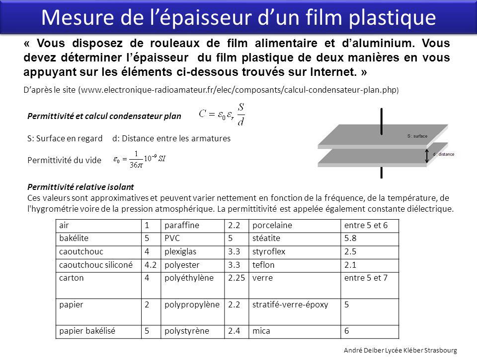 Mesure de lépaisseur dun film plastique « Vous disposez de rouleaux de film alimentaire et daluminium. Vous devez déterminer lépaisseur du film plasti