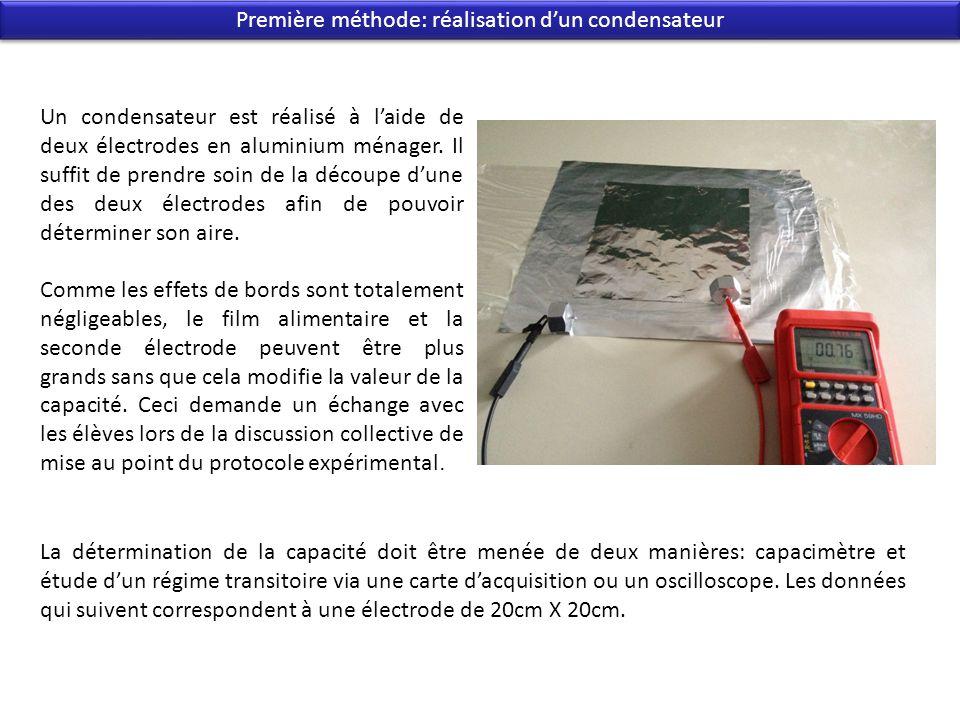 Première méthode: réalisation dun condensateur Un condensateur est réalisé à laide de deux électrodes en aluminium ménager. Il suffit de prendre soin