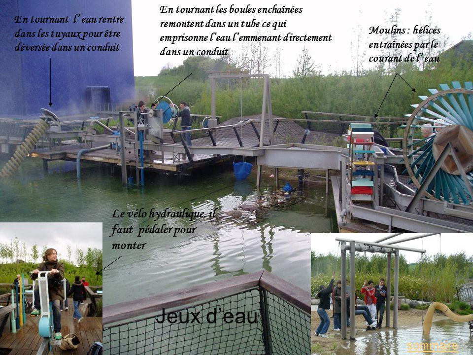 Moulins : hélices entraînées par le courant de l eau En tournant l eau rentre dans les tuyaux pour être déversée dans un conduit En tournant les boule