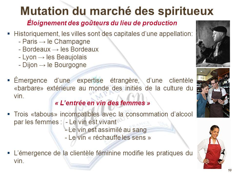 99 « Il y a davantage de philosophie et de sagesse dans une bouteille de vin que dans tous les livres » Louis Pasteur Symbole culturel et historique -