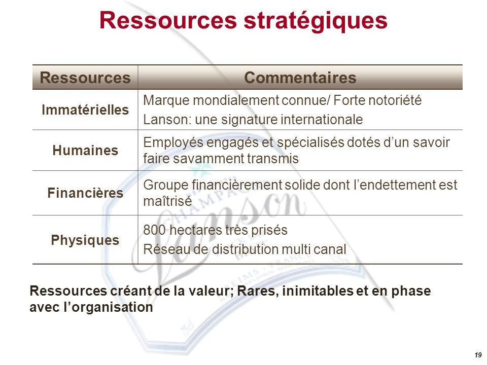 18 Prestige Royal Warrant Qualité, recherche de lexcellence Maison de Champagne Héritage Français, Ordre de Malte, Savoir-faire Le Luxe de lexpertise ADN de Lanson