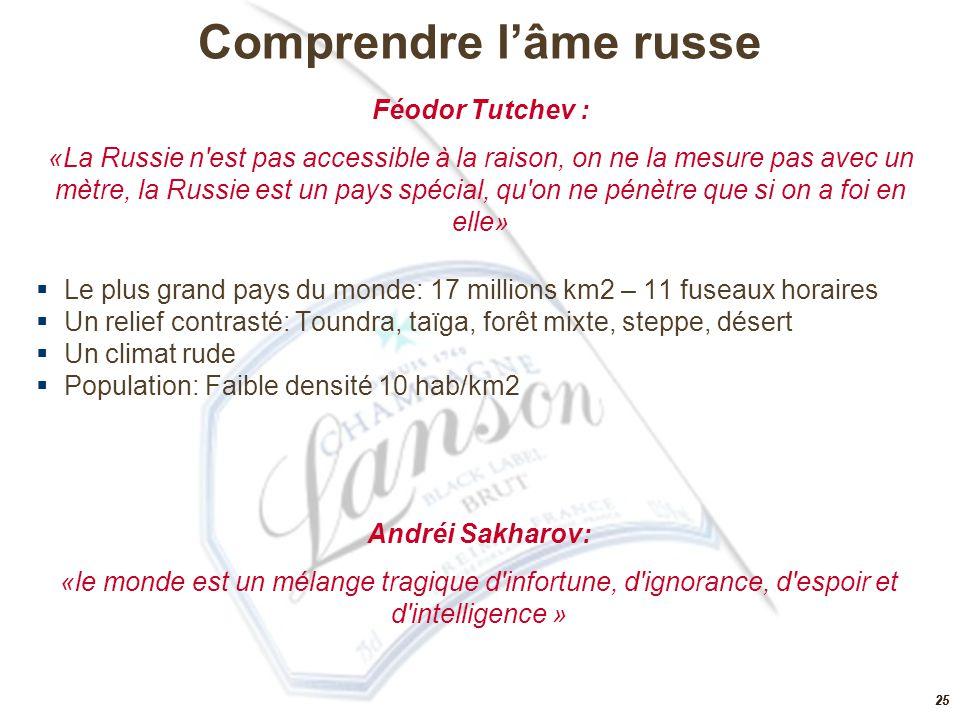 24 ( Milliard USD ) croissance considérable marché des vins français en 2009 est estimé à 1,53 milliards de dollars Source : http://www.eligne.com/marche-vins-francais-russie.htmlhttp://www.eligne.com/marche-vins-francais-russie.html La Russie : une opportunité pour Lanson