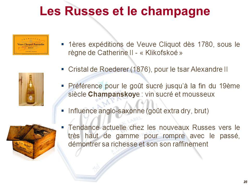 27 Lalcool, un élément constitutif de la culture russe Repères historiques 9ème-10ème s: Consommation dhydromel et de bière Importation de vin (Byzanc