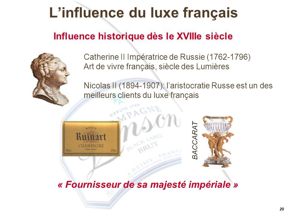 28 Les Russes et le champagne 1ères expéditions de Veuve Cliquot dès 1780, sous le règne de Catherine II - « Klikofskoé » Cristal de Roederer (1876),