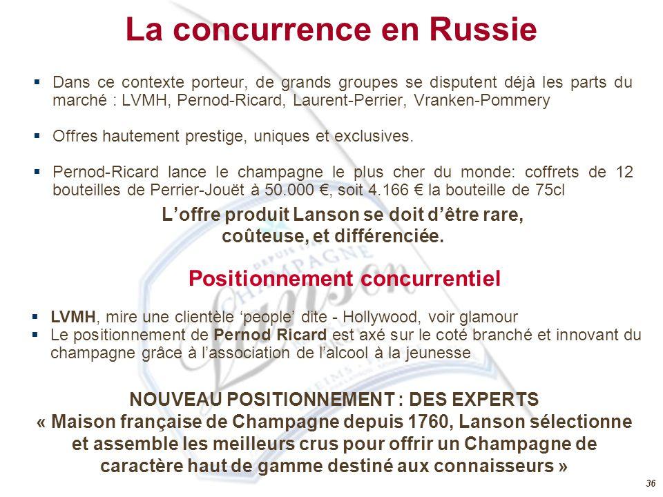 35 Stratégie Lanson Premium Russie