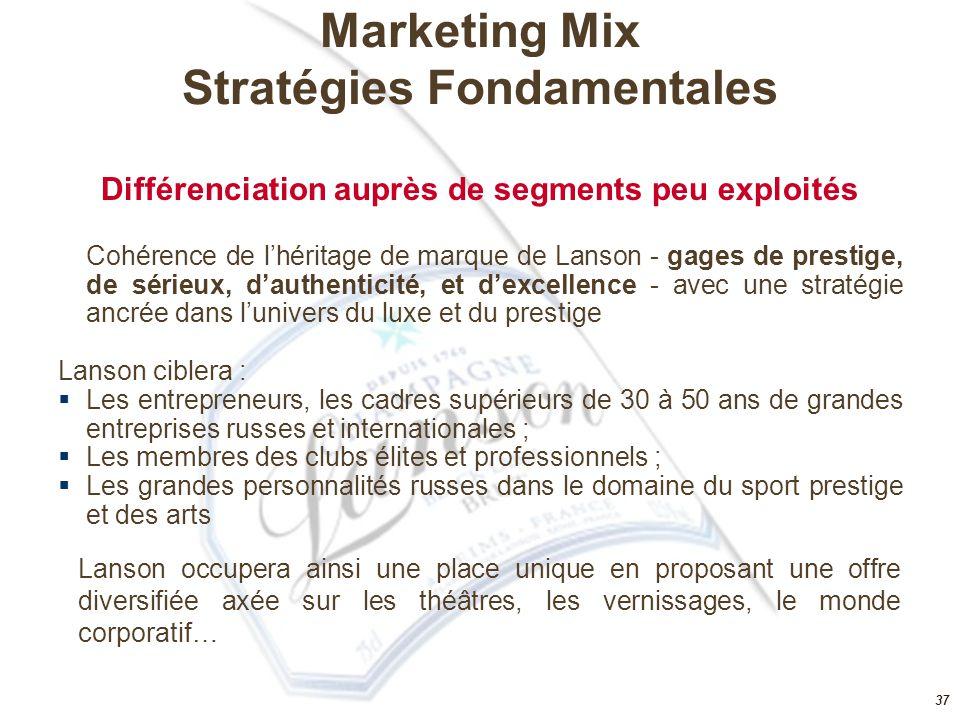 36 Dans ce contexte porteur, de grands groupes se disputent déjà les parts du marché : LVMH, Pernod-Ricard, Laurent-Perrier, Vranken-Pommery Offres ha