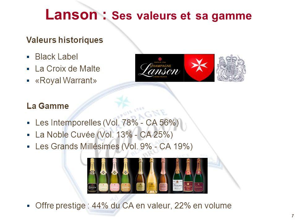 6 Lanson : savoir faire, qualité et traditions Fondée en 1760 par François Delamotte Rachetée par BCC en 2006 Acteur clé : 6 M bouteilles – 71% export Lanson représente 40% du CA de BCC Présente sur les cinq continents Plus de 800 hectares Associée au Luxe, et au Sport