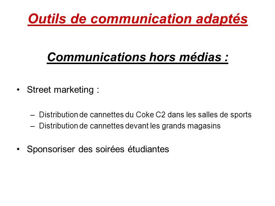 Outils de communication adaptés Communications hors médias : Street marketing : –D–Distribution de cannettes du Coke C2 dans les salles de sports –D–D