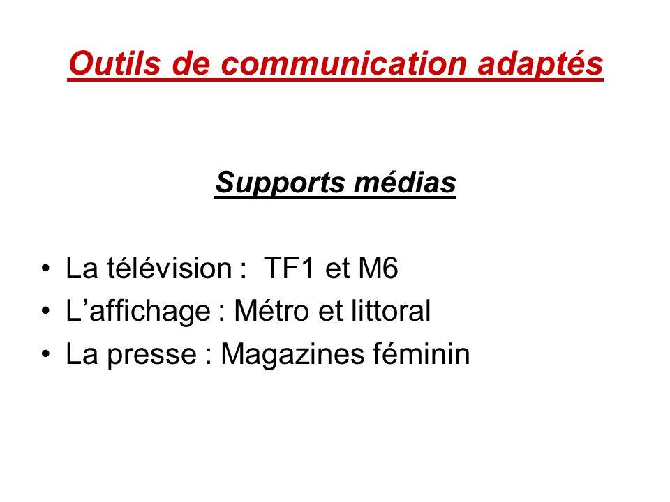 Outils de communication adaptés Supports médias La télévision : TF1 et M6 Laffichage : Métro et littoral La presse : Magazines féminin