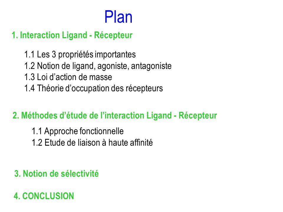 Plan 1. Interaction Ligand - Récepteur 1.1 Les 3 propriétés importantes 1.2 Notion de ligand, agoniste, antagoniste 1.3 Loi daction de masse 1.4 Théor