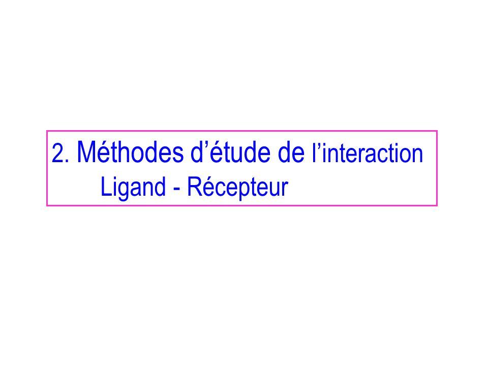 2. Méthodes détude de linteraction Ligand - Récepteur