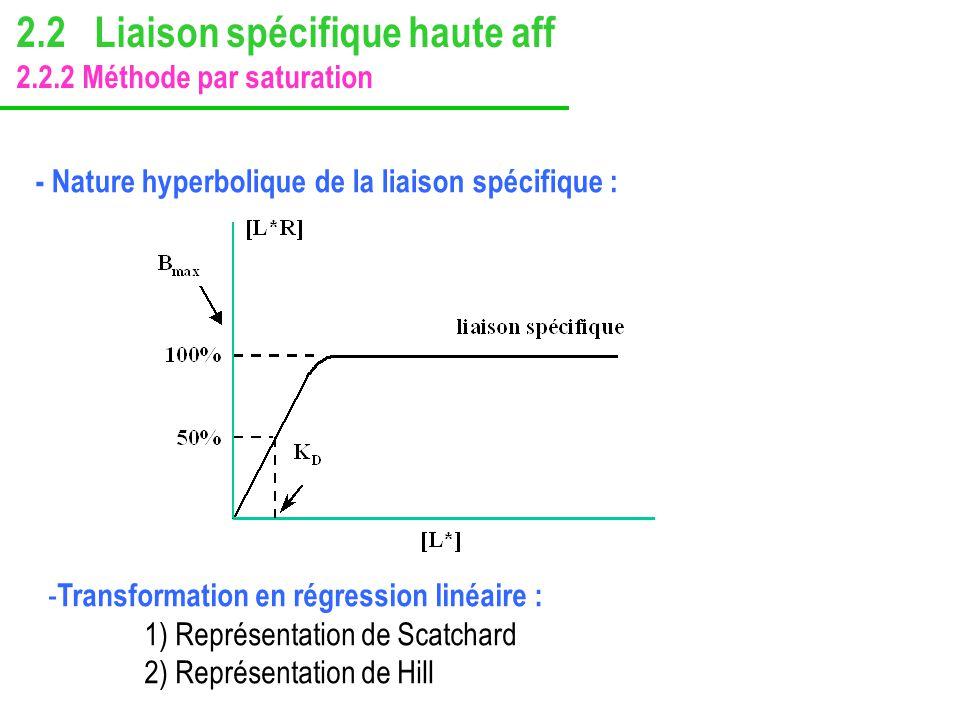- Nature hyperbolique de la liaison spécifique : - Transformation en régression linéaire : 1) Représentation de Scatchard 2) Représentation de Hill 2.