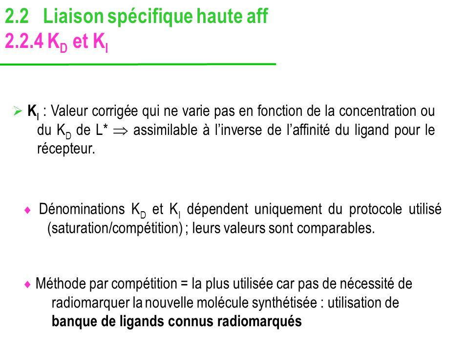 K I : Valeur corrigée qui ne varie pas en fonction de la concentration ou du K D de L* assimilable à linverse de laffinité du ligand pour le récepteur